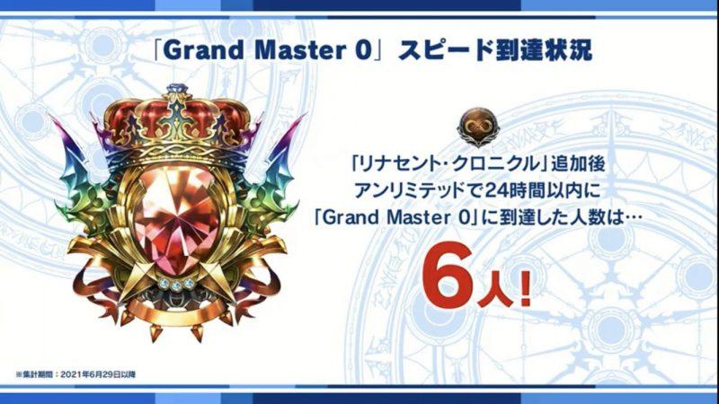 Grand Master 0