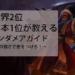 【LOL攻略】元世界2位・現日本1位が教えるトリンダメアガイド